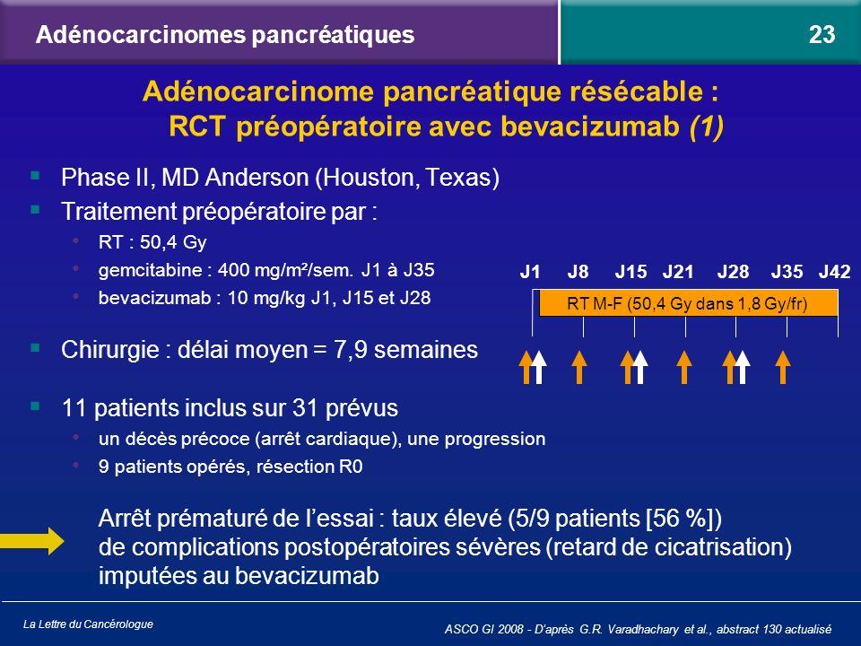 La Lettre du Cancérologue Adénocarcinomes pancréatiques Phase II, MD Anderson (Houston, Texas) Traitement préopératoire par : RT : 50,4 Gy gemcitabine