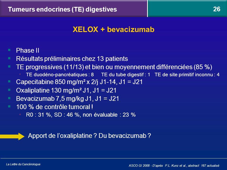 La Lettre du Cancérologue Tumeurs endocrines (TE) digestives Phase II Résultats préliminaires chez 13 patients TE progressives (11/13) et bien ou moye