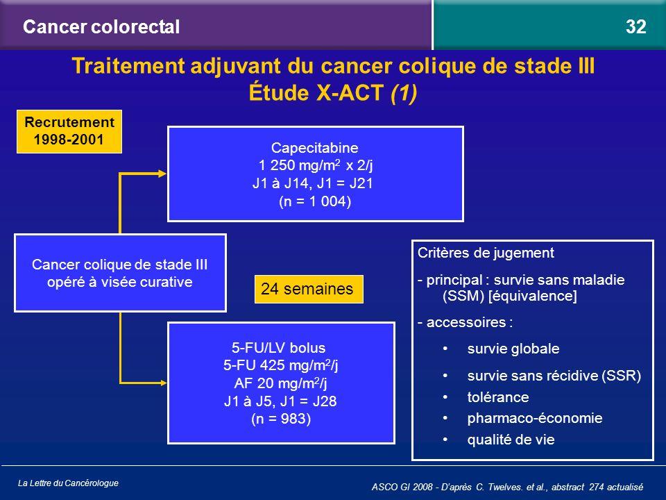 La Lettre du Cancérologue Cancer colorectal Critères de jugement - principal : survie sans maladie (SSM) [équivalence] - accessoires : survie globale