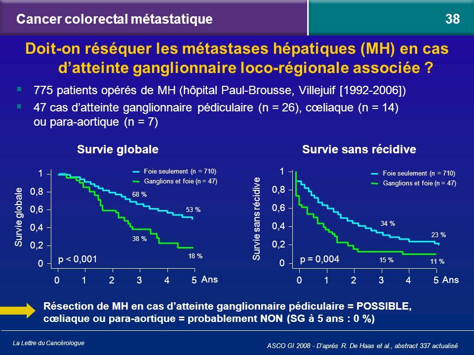 La Lettre du Cancérologue Survie globaleSurvie sans récidive Résection de MH en cas datteinte ganglionnaire pédiculaire = POSSIBLE, cœliaque ou para-a