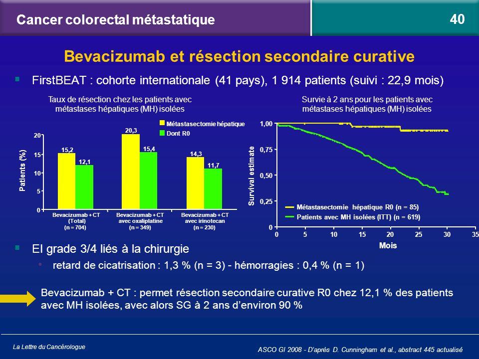 La Lettre du Cancérologue ASCO GI 2008 - Daprès D. Cunningham et al., abstract 445 actualisé Cancer colorectal métastatique Bevacizumab et résection s