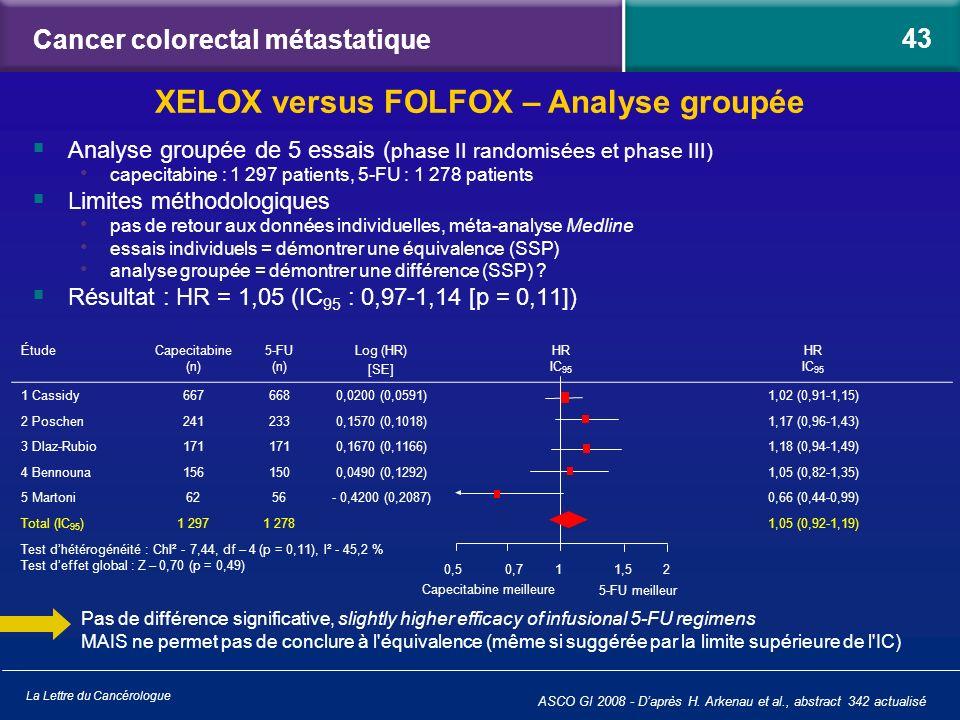 La Lettre du Cancérologue Cancer colorectal métastatique Analyse groupée de 5 essais ( phase II randomisées et phase III) capecitabine : 1 297 patient