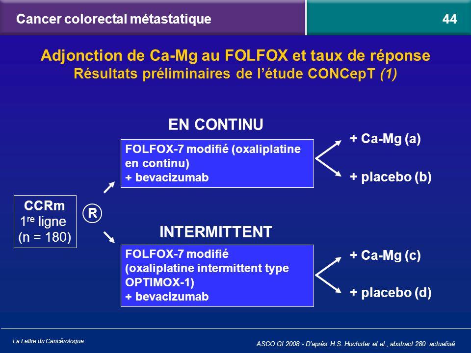 La Lettre du Cancérologue Cancer colorectal métastatique ASCO GI 2008 - Daprès H.S. Hochster et al., abstract 280 actualisé Adjonction de Ca-Mg au FOL