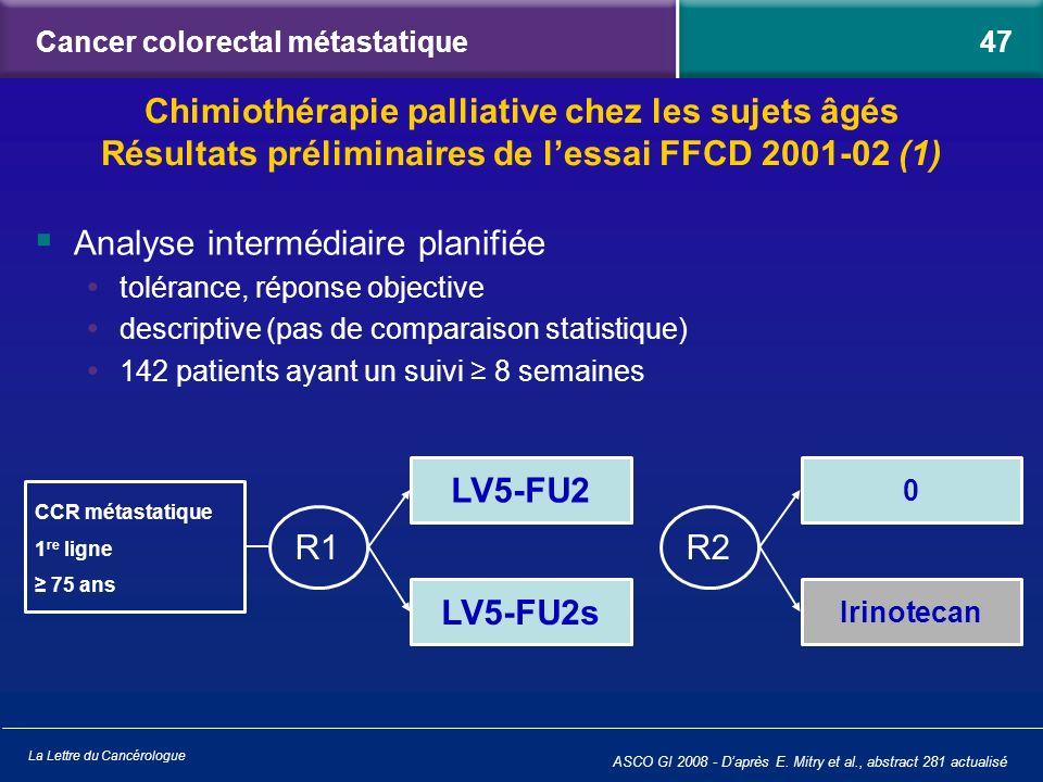 La Lettre du Cancérologue Cancer colorectal métastatique Analyse intermédiaire planifiée tolérance, réponse objective descriptive (pas de comparaison