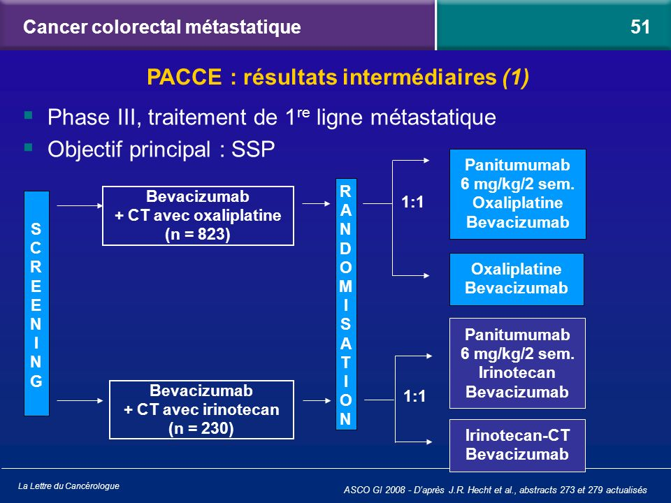 La Lettre du Cancérologue Phase III, traitement de 1 re ligne métastatique Objectif principal : SSP ASCO GI 2008 - Daprès J.R. Hecht et al., abstracts