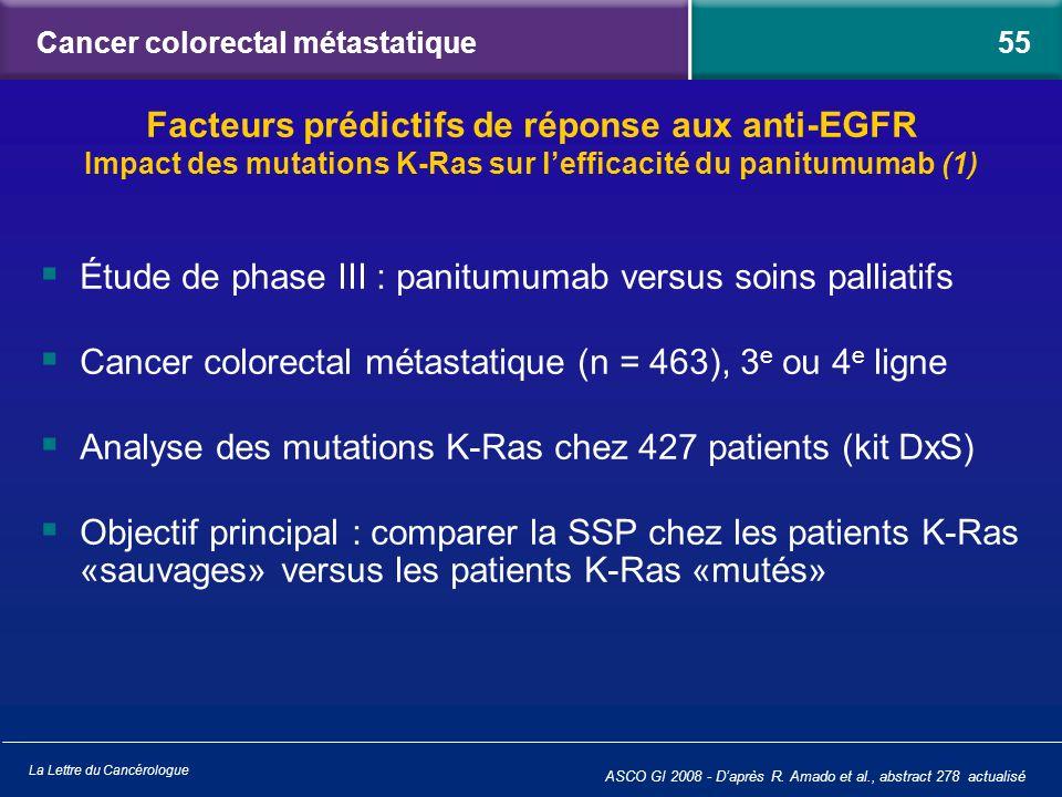 La Lettre du Cancérologue Cancer colorectal métastatique Étude de phase III : panitumumab versus soins palliatifs Cancer colorectal métastatique (n =