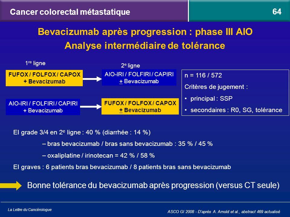 La Lettre du Cancérologue Cancer colorectal métastatique ASCO GI 2008 - Daprès A. Arnold et al., abstract 469 actualisé Bevacizumab après progression