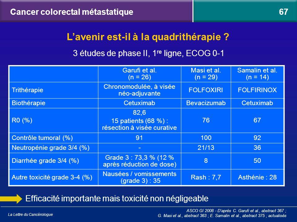 La Lettre du Cancérologue Garufi et al. (n = 26) Masi et al. (n = 29) Samalin et al. (n = 14) Trithérapie Chronomodulée, à visée néo-adjuvante FOLFOXI