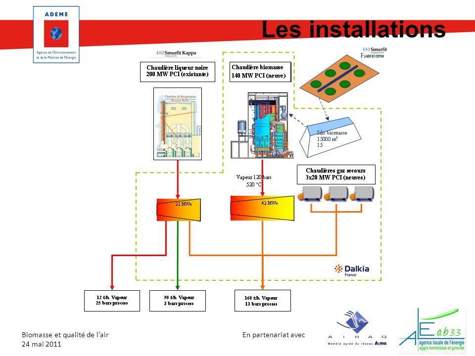 En partenariat avec Biomasse et qualité de lair 24 mai 2011 Les installations