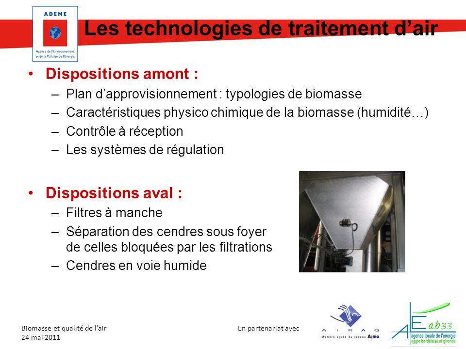 En partenariat avec Biomasse et qualité de lair 24 mai 2011 Les technologies de traitement dair Dispositions amont : –Plan dapprovisionnement : typolo