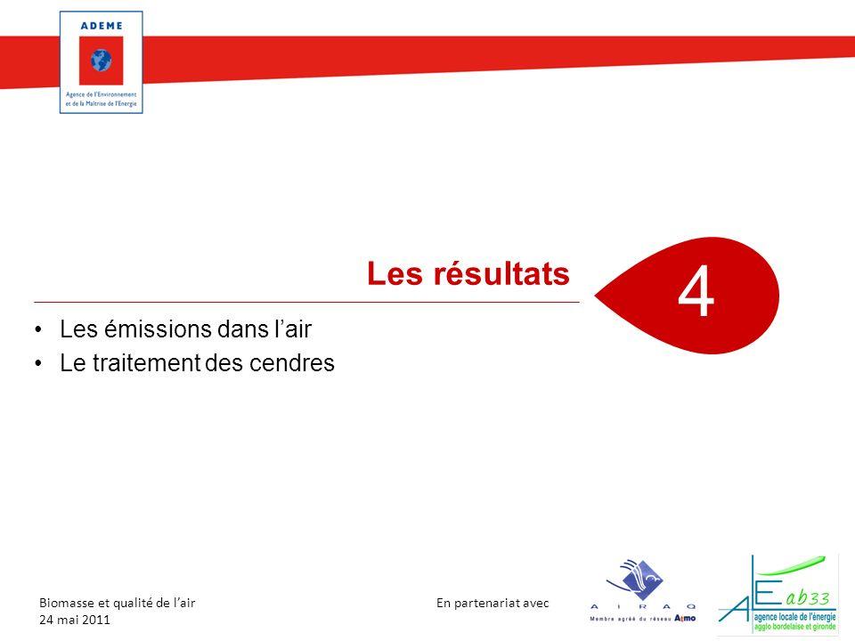 En partenariat avec Biomasse et qualité de lair 24 mai 2011 Les émissions dans lair Le traitement des cendres 4 Les résultats