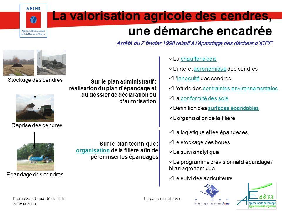En partenariat avec Biomasse et qualité de lair 24 mai 2011 La valorisation agricole des cendres, une d é marche encadr é e Arrêté du 2 février 1998 r