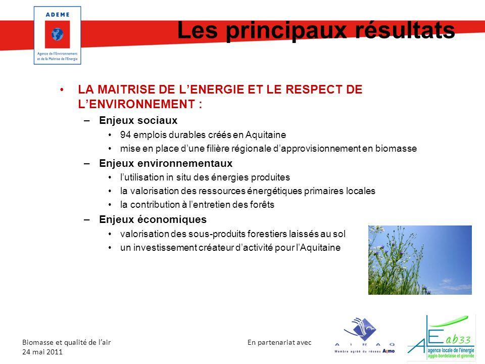 En partenariat avec Biomasse et qualité de lair 24 mai 2011 Les principaux résultats LA MAITRISE DE LENERGIE ET LE RESPECT DE LENVIRONNEMENT : –Enjeux