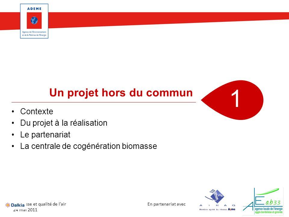 En partenariat avec Biomasse et qualité de lair 24 mai 2011 Contexte Du projet à la réalisation Le partenariat La centrale de cogénération biomasse 1