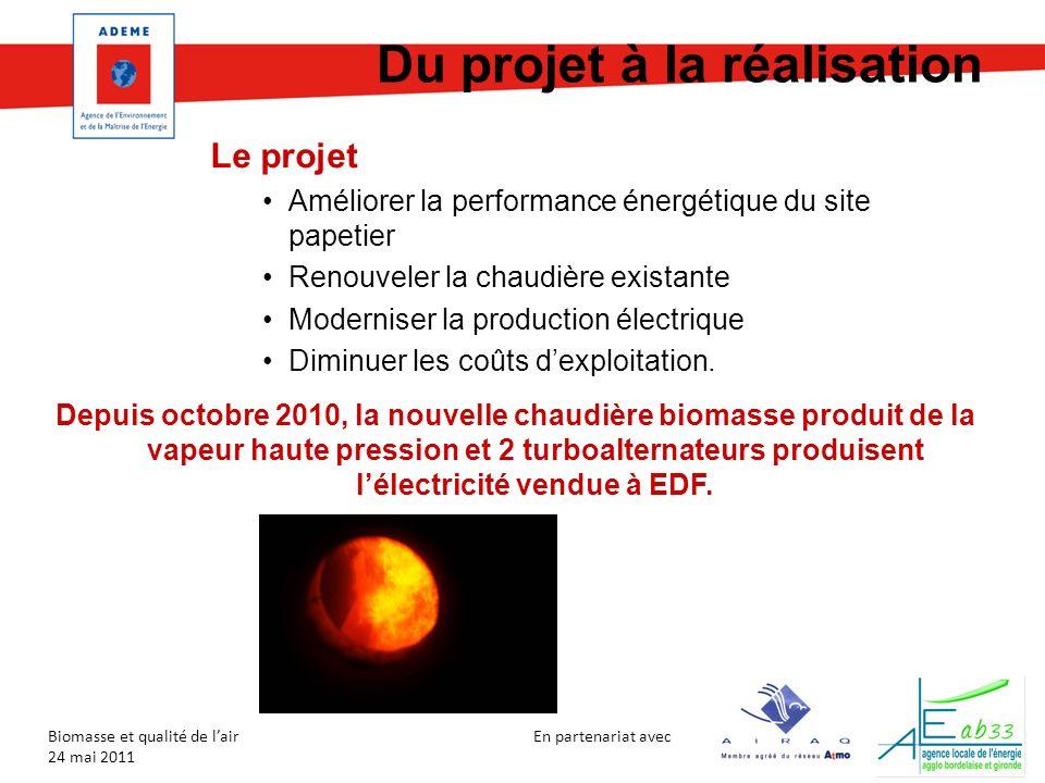 En partenariat avec Biomasse et qualité de lair 24 mai 2011 Du projet à la réalisation Le projet Améliorer la performance énergétique du site papetier