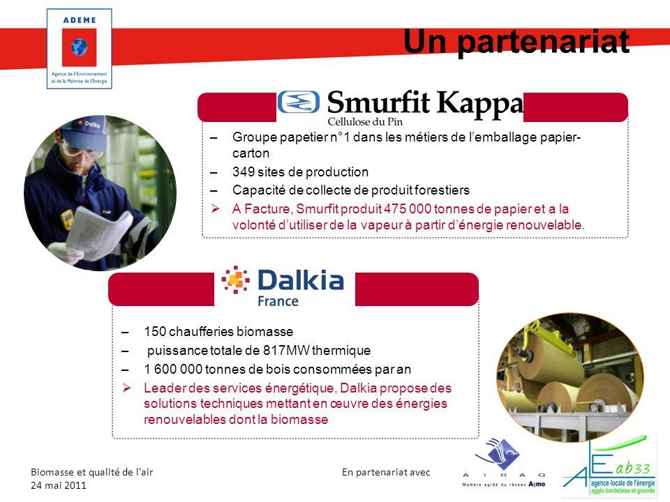 En partenariat avec Biomasse et qualité de lair 24 mai 2011 Un partenariat –150 chaufferies biomasse – puissance totale de 817MW thermique –1 600 000