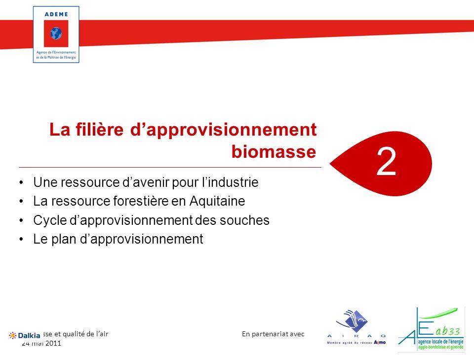 En partenariat avec Biomasse et qualité de lair 24 mai 2011 Une ressource davenir pour lindustrie La ressource forestière en Aquitaine Cycle dapprovis