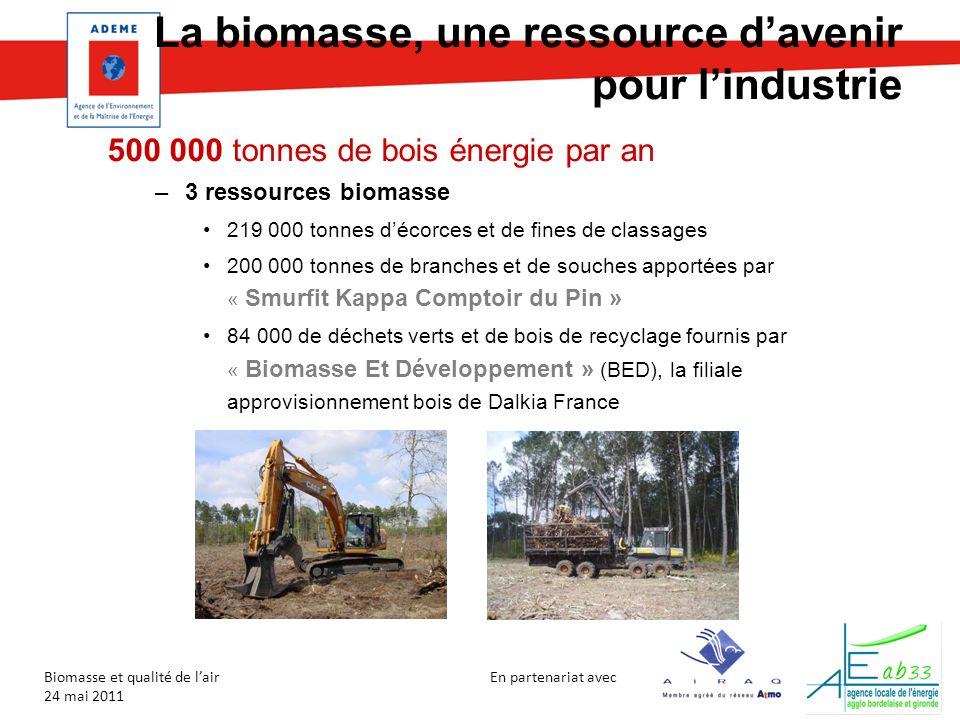 En partenariat avec Biomasse et qualité de lair 24 mai 2011 La biomasse, une ressource davenir pour lindustrie 500 000 tonnes de bois énergie par an –