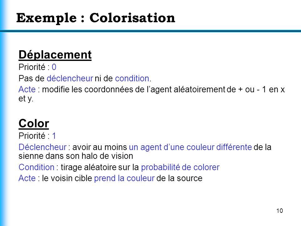 10 Exemple : Colorisation Déplacement Priorité : 0 Pas de déclencheur ni de condition. Acte : modifie les coordonnées de lagent aléatoirement de + ou