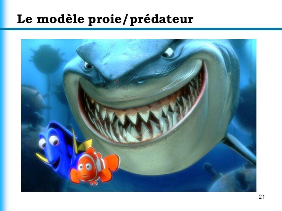 21 Le modèle proie/prédateur