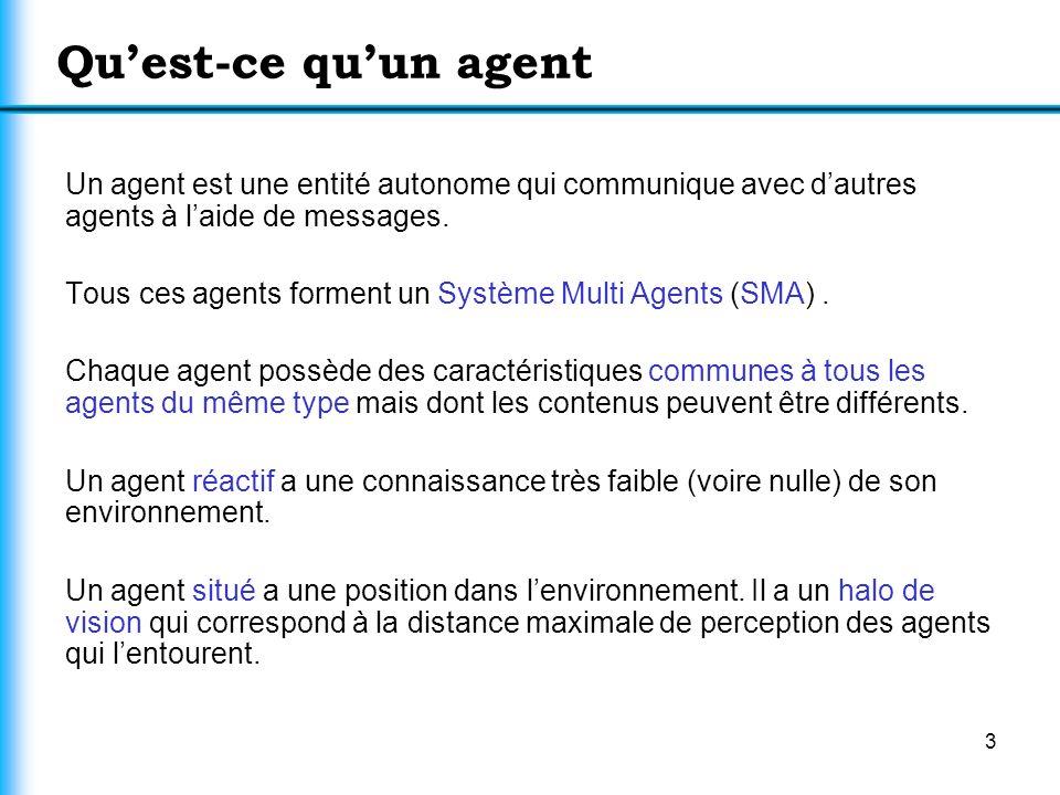 3 Un agent est une entité autonome qui communique avec dautres agents à laide de messages. Tous ces agents forment un Système Multi Agents (SMA). Chaq