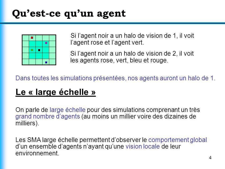 5 SimuLE Les actions Les agents peuvent effectuer ou subir des actions.