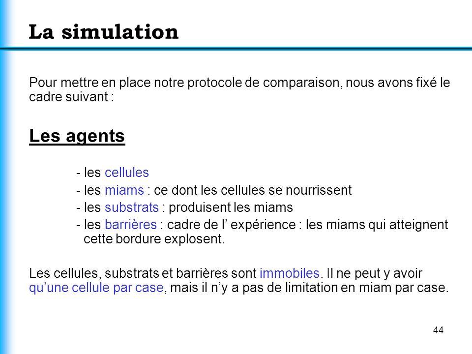 44 La simulation Pour mettre en place notre protocole de comparaison, nous avons fixé le cadre suivant : Les agents - les cellules - les miams : ce do