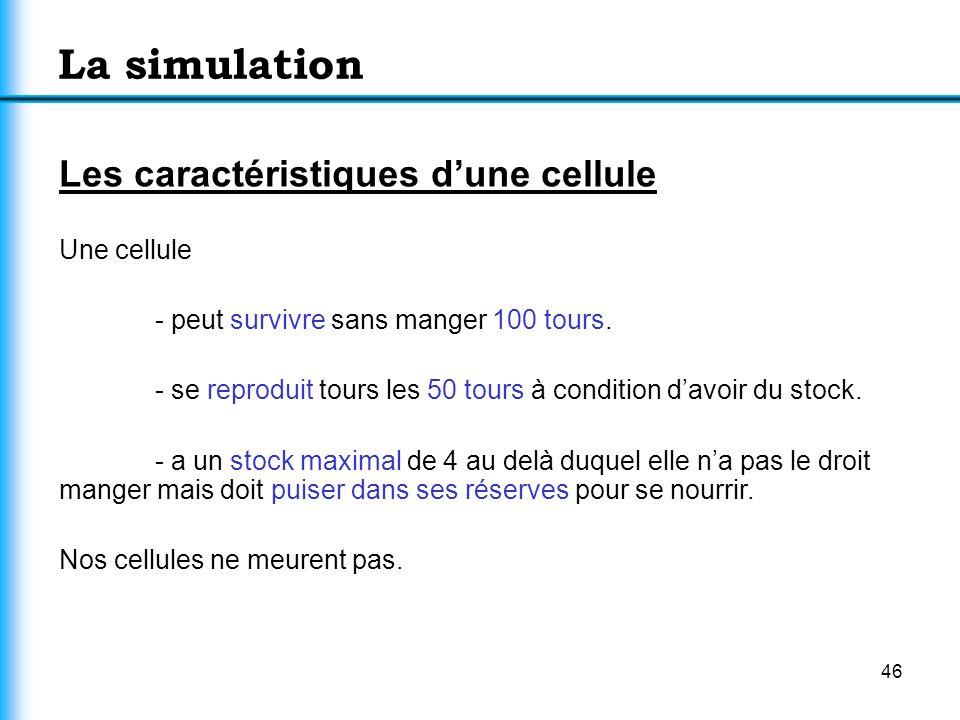 46 La simulation Les caractéristiques dune cellule Une cellule - peut survivre sans manger 100 tours. - se reproduit tours les 50 tours à condition da