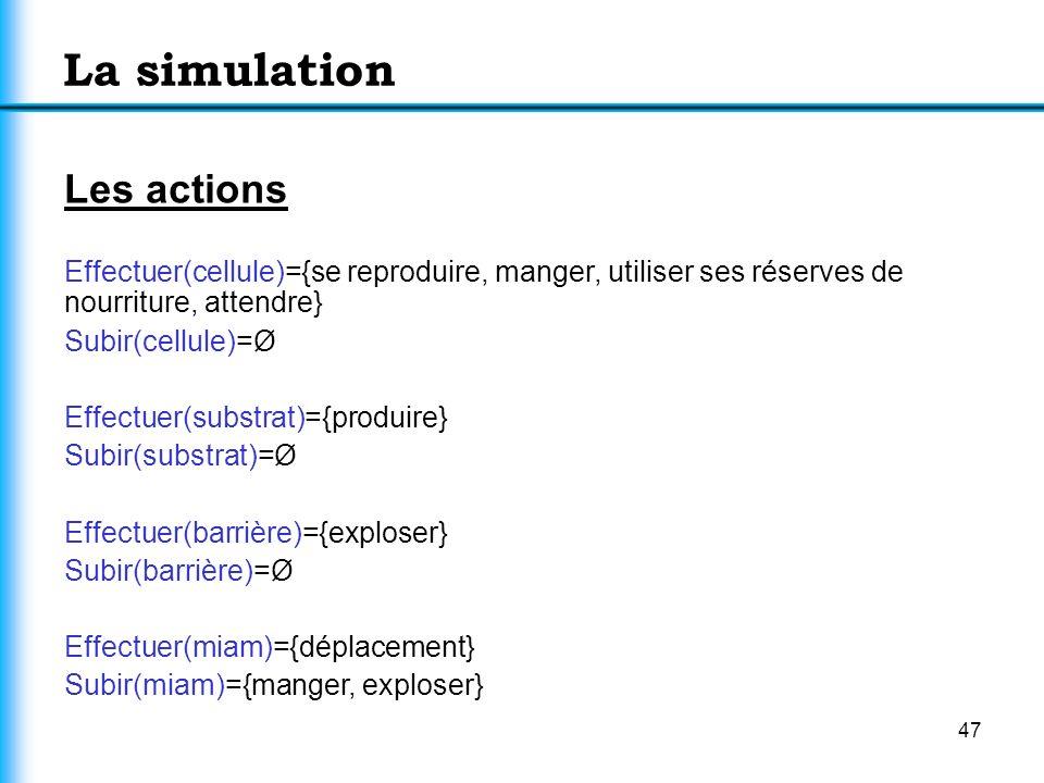 47 La simulation Les actions Effectuer(cellule)={se reproduire, manger, utiliser ses réserves de nourriture, attendre} Subir(cellule)=Ø Effectuer(subs