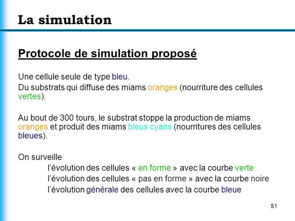 51 La simulation Protocole de simulation proposé Une cellule seule de type bleu. Du substrats qui diffuse des miams oranges (nourriture des cellules v