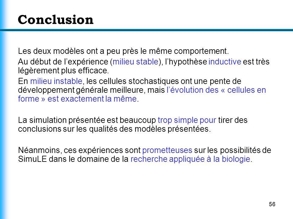 56 Conclusion Les deux modèles ont a peu près le même comportement. Au début de lexpérience (milieu stable), lhypothèse inductive est très légèrement