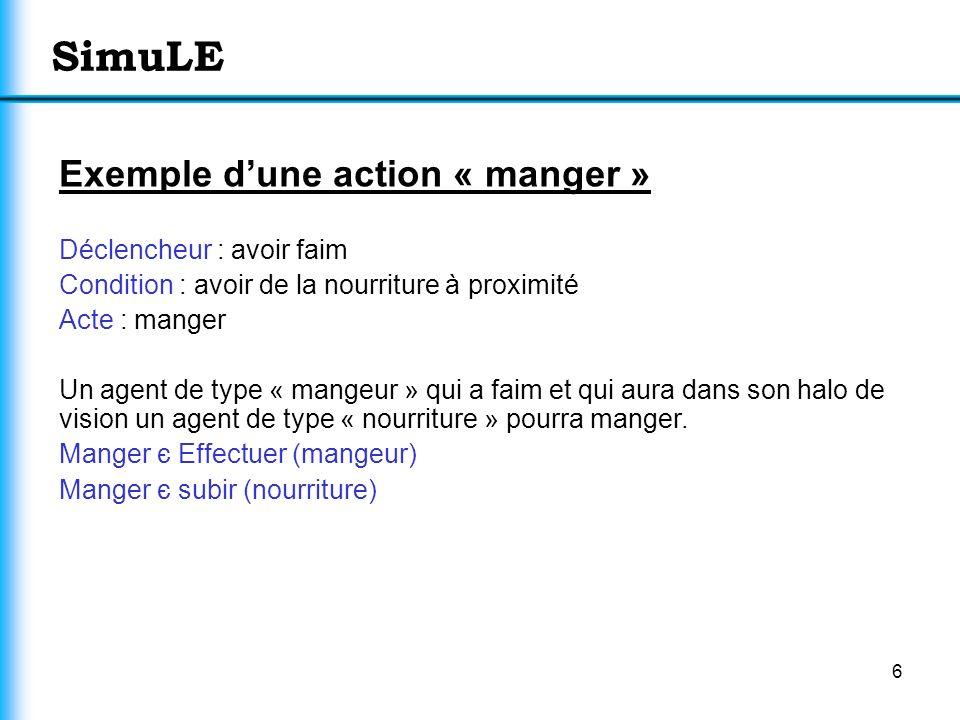 6 SimuLE Exemple dune action « manger » Déclencheur : avoir faim Condition : avoir de la nourriture à proximité Acte : manger Un agent de type « mange