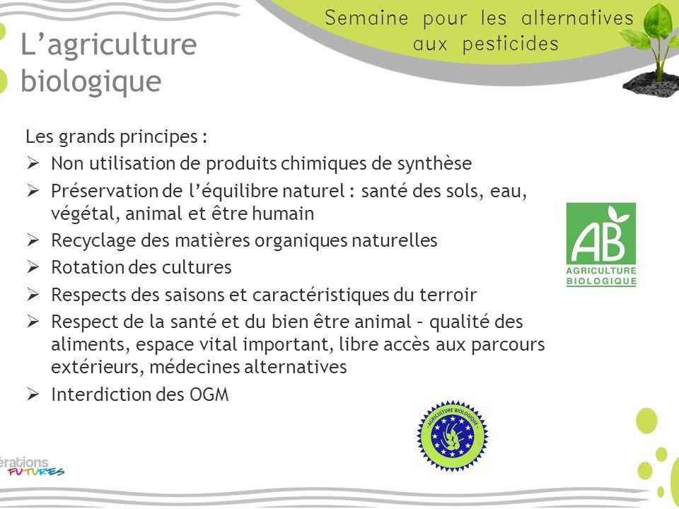 Lagriculture biologique Les grands principes : Non utilisation de produits chimiques de synthèse Préservation de léquilibre naturel : santé des sols,