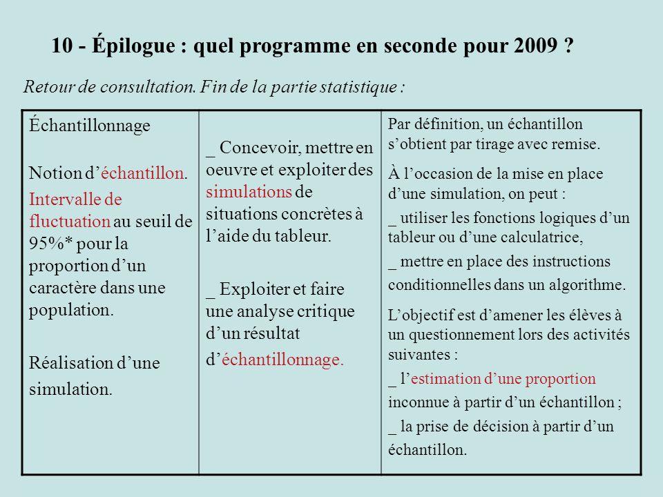 10 - Épilogue : quel programme en seconde pour 2009 ? Échantillonnage Notion déchantillon. Intervalle de fluctuation au seuil de 95%* pour la proporti