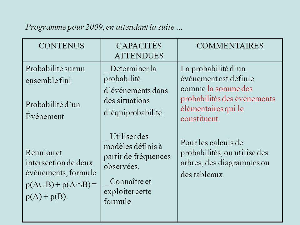 Programme pour 2009, en attendant la suite … CONTENUSCAPACITÉS ATTENDUES COMMENTAIRES Probabilité sur un ensemble fini Probabilité dun Événement Réuni