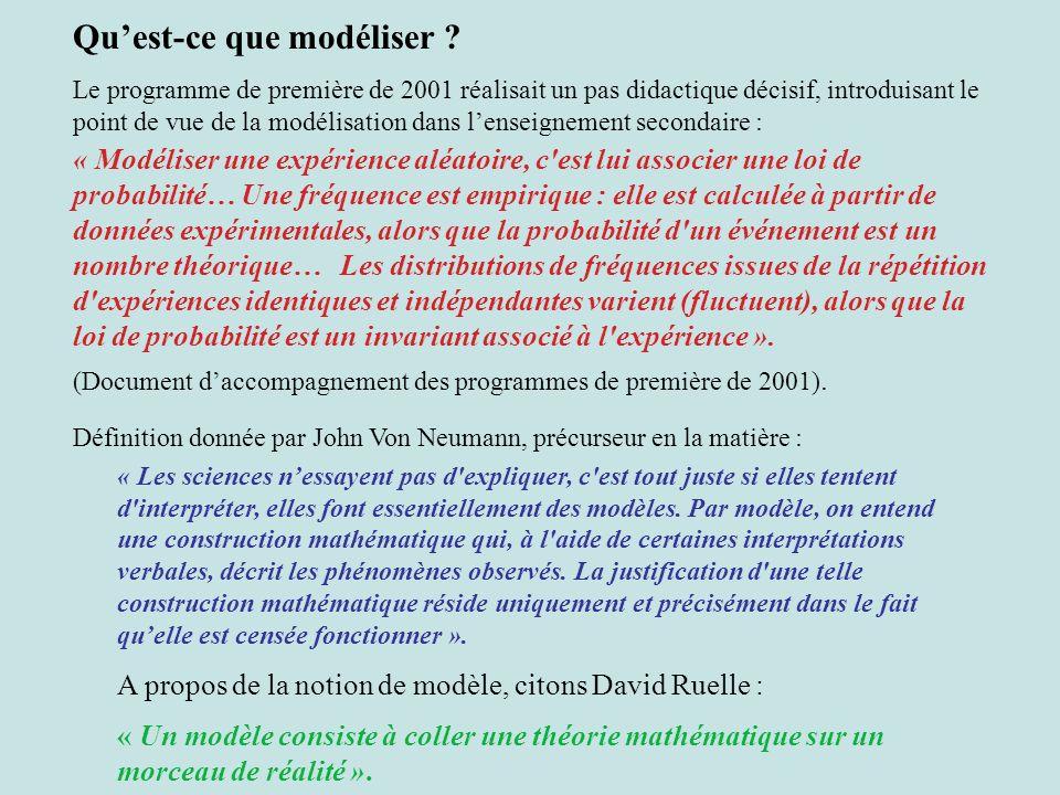 Quest-ce que modéliser ? Le programme de première de 2001 réalisait un pas didactique décisif, introduisant le point de vue de la modélisation dans le
