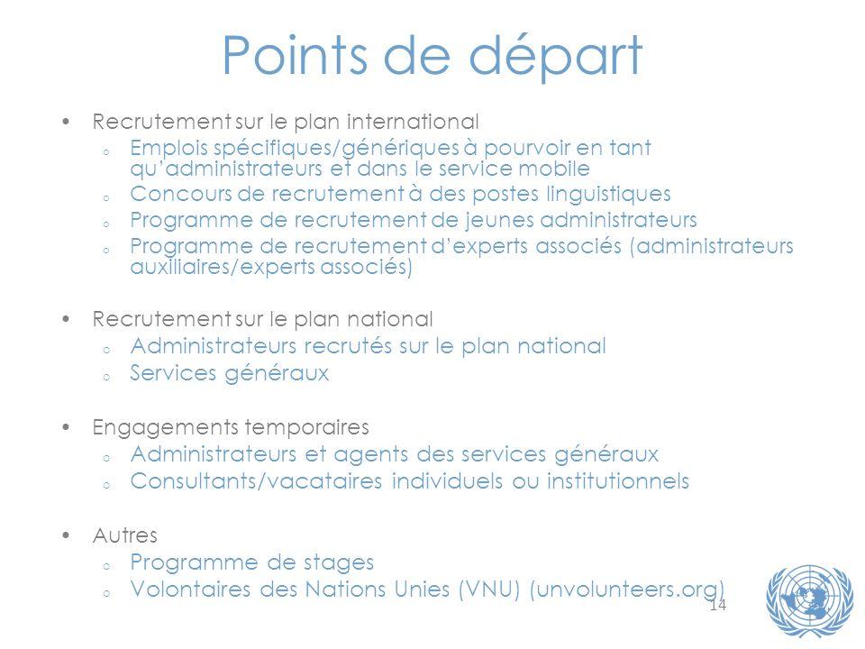 14 Points de départ Recrutement sur le plan international o Emplois spécifiques/génériques à pourvoir en tant quadministrateurs et dans le service mob