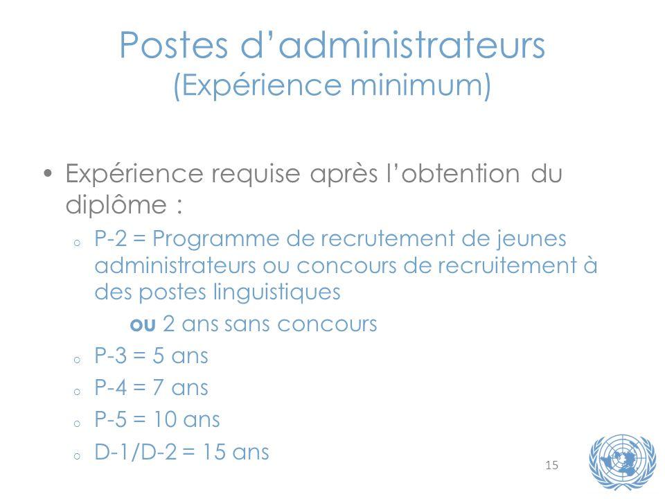 15 Postes dadministrateurs (Expérience minimum) Expérience requise après lobtention du diplôme : o P-2 = Programme de recrutement de jeunes administra
