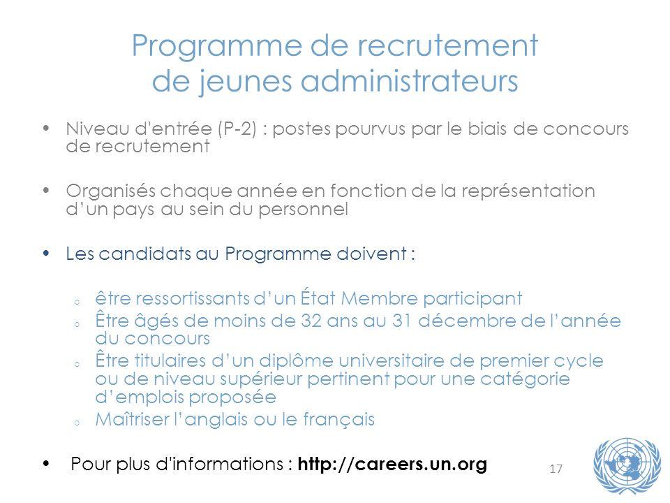 17 Programme de recrutement de jeunes administrateurs Niveau d'entrée (P-2) : postes pourvus par le biais de concours de recrutement Organisés chaque