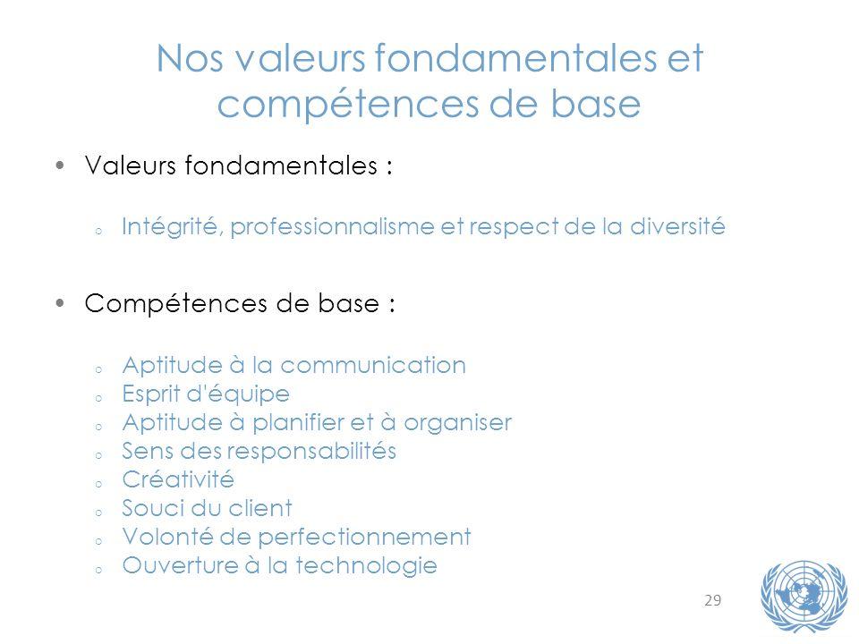 29 Nos valeurs fondamentales et compétences de base Valeurs fondamentales : o Intégrité, professionnalisme et respect de la diversité Compétences de b