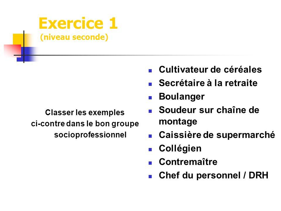 Exercice 1 (niveau seconde) Classer les exemples ci-contre dans le bon groupe socioprofessionnel Cultivateur de céréales Secrétaire à la retraite Boul