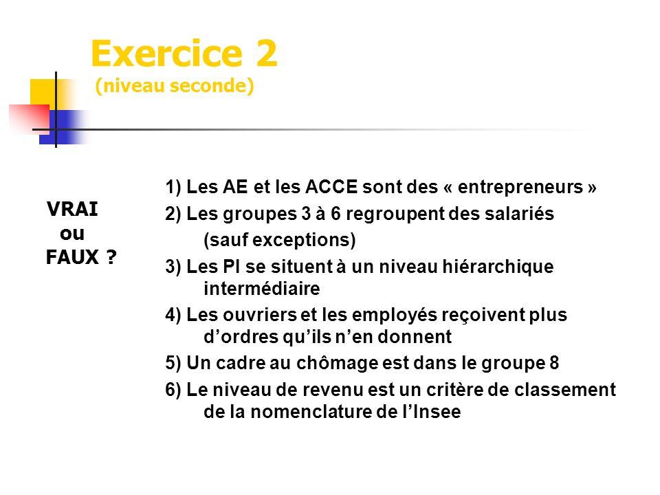 Exercice 2 (niveau seconde) VRAI ou FAUX ? 1) Les AE et les ACCE sont des « entrepreneurs » 2) Les groupes 3 à 6 regroupent des salariés (sauf excepti