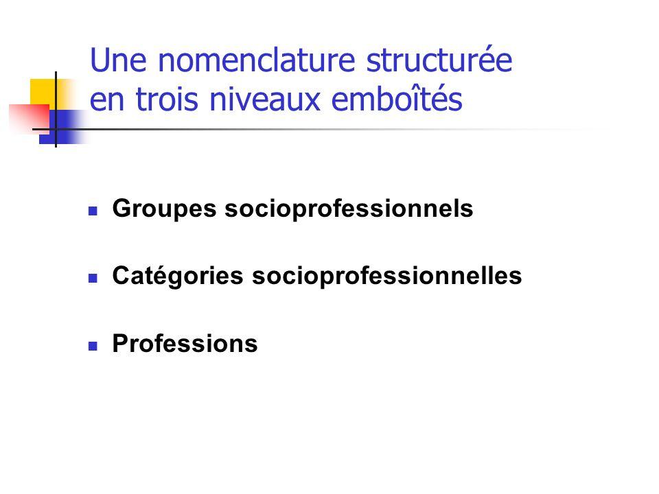 Une nomenclature structurée en trois niveaux emboîtés Groupes socioprofessionnels Catégories socioprofessionnelles Professions