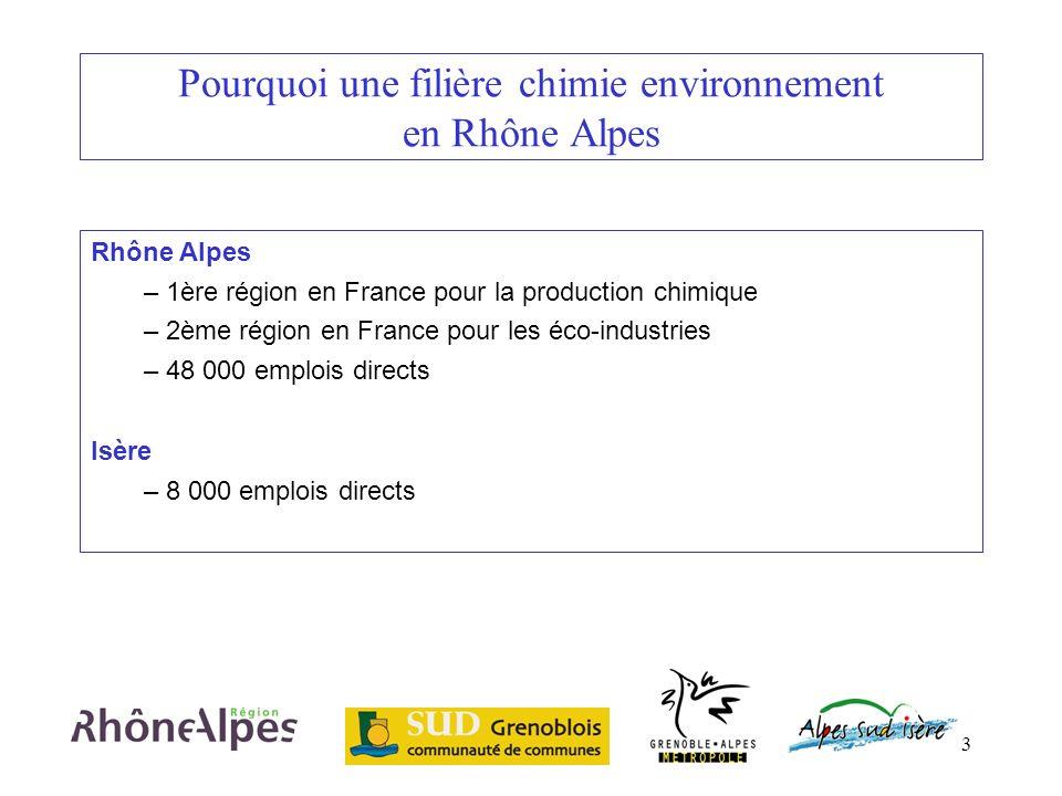 3 Pourquoi une filière chimie environnement en Rhône Alpes Rhône Alpes – 1ère région en France pour la production chimique – 2ème région en France pou
