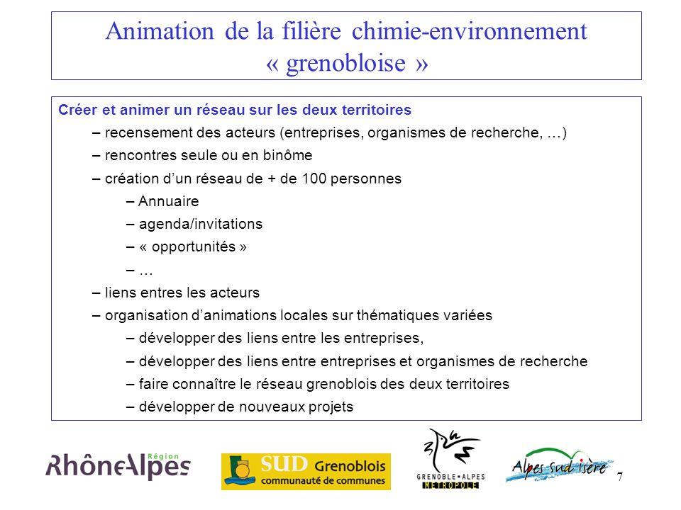 7 Animation de la filière chimie-environnement « grenobloise » Créer et animer un réseau sur les deux territoires – recensement des acteurs (entrepris