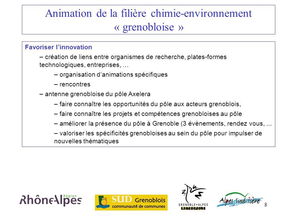 8 Animation de la filière chimie-environnement « grenobloise » Favoriser linnovation – création de liens entre organismes de recherche, plates-formes