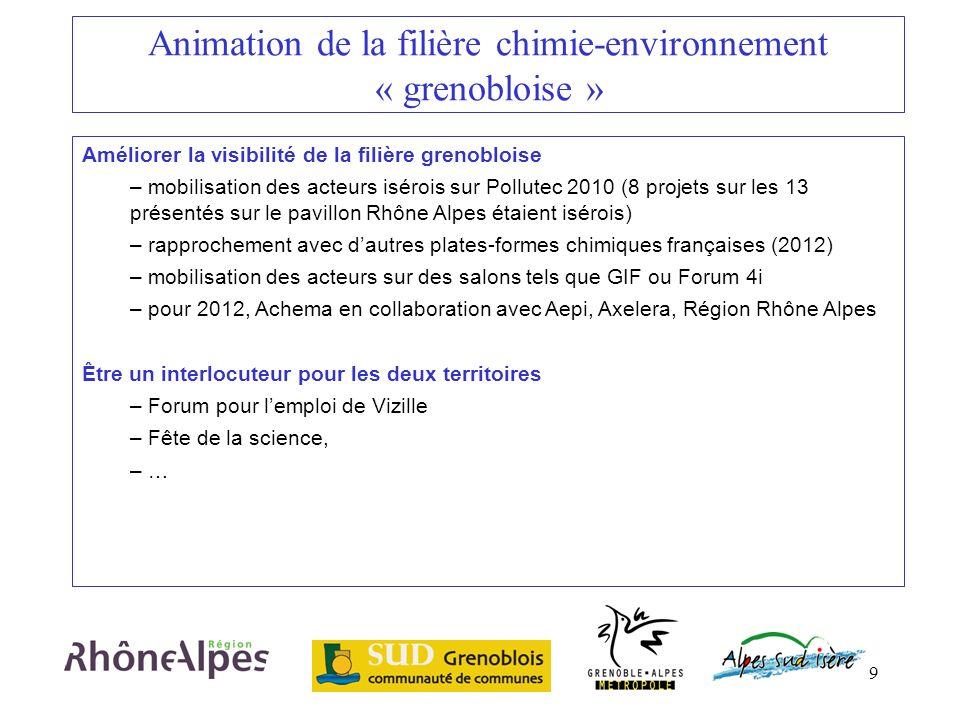 9 Animation de la filière chimie-environnement « grenobloise » Améliorer la visibilité de la filière grenobloise – mobilisation des acteurs isérois su