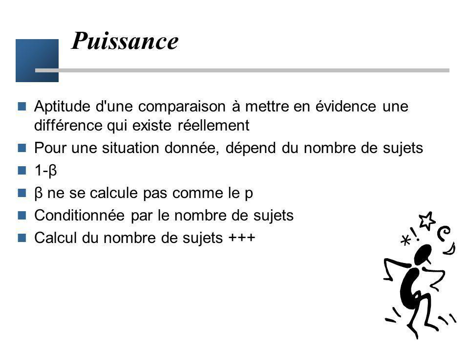 Puissance et calcul de leffectif Michel Cucherat Faculté de médecine Paris V Hôpital Européen Georges Pompidou