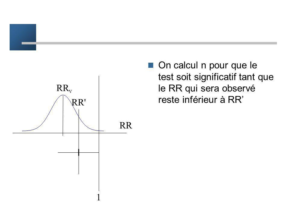 Fluctuation des observés Grâce aux propriétés mathématiques des distribution on peut calculer la probabilité d'observer un RR au moins aussi important