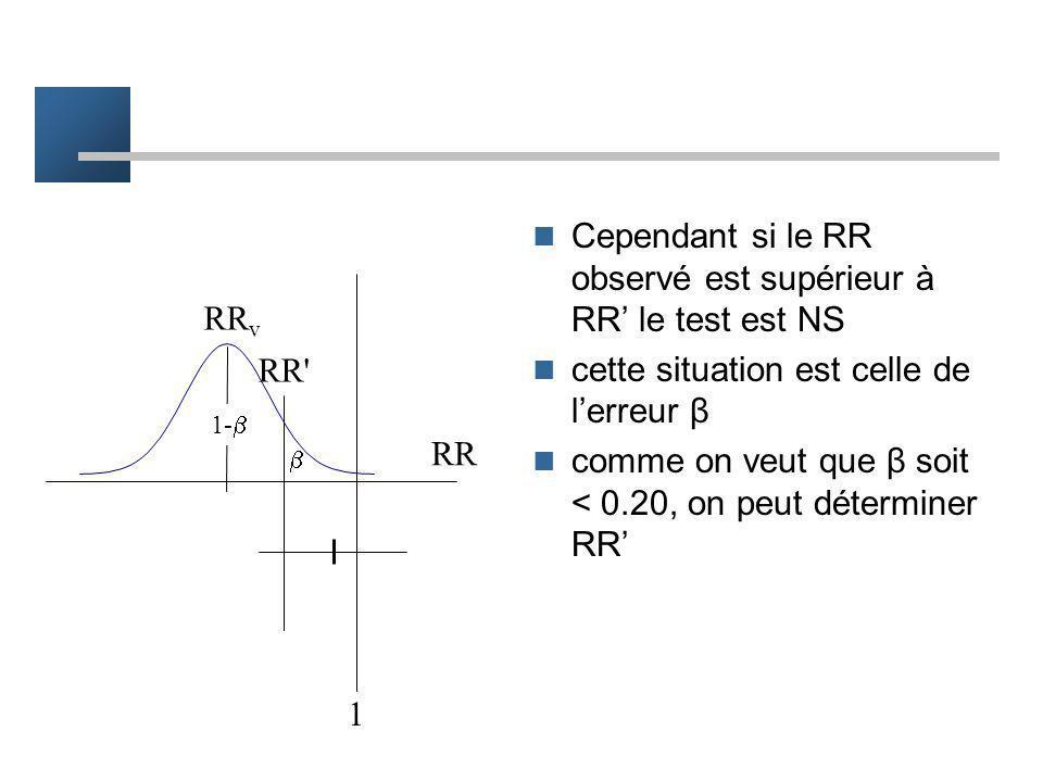 RR v RR' 1 RR On calcul n pour que le test soit significatif tant que le RR qui sera observé reste inférieur à RR